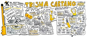 Visual notes symposium Trisha Caetano 8 april 2016